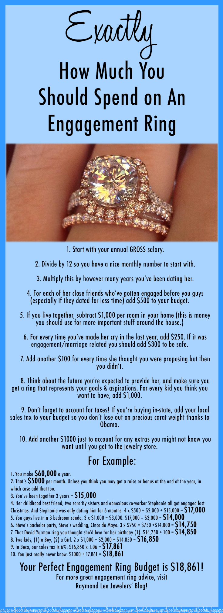 Exactly How Much To Spend On An Engagement Ring