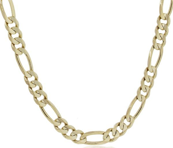 9 Different Types Of Chains Guide To Choosing The Right Chain Necklace